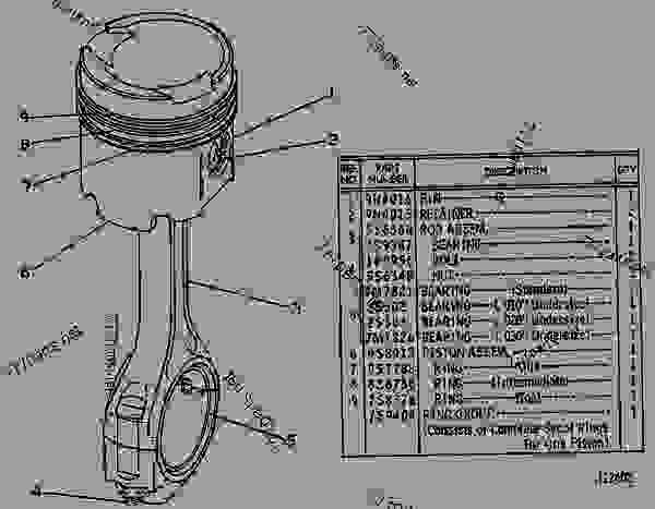 Parts scheme 9S8912 PISTON & ROD GROUP CONNECTING ROD AND PISTON GROUP - EARTHMOVING COMPACTOR Caterpillar 815 - 815 COMPACTOR 15R00408-UP (MACHINE) POWERED BY 3306 ENGINE BASIC ENGINE | 777parts