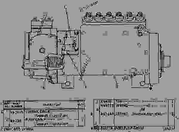 Parts scheme 6N0293 GOVERNOR AND FUEL INJECTION PUMP GROUP  - EARTHMOVING COMPACTOR Caterpillar 816 - 3306 VEHICULAR ENGINE 57U00351-UP (MACHINE) FUEL SYSTEM AND GOVERNOR | 777parts