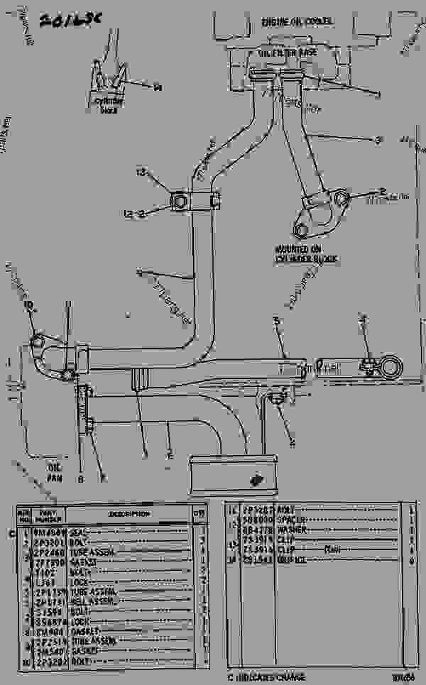 Parts scheme 2P6105 LINES GROUP-ENGINE OIL ENGINE OIL LINES GROUP - EARTHMOVING COMPACTOR Caterpillar 815 - 3306 VEHICULAR ENGINE 91P00153-01101 (MACHINE) LUBRICATION SYSTEM | 777parts