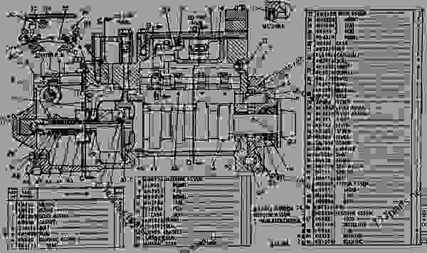 caterpillar wiring diagram wiring diagrams cat 3208 wiring diagram schematics and diagrams