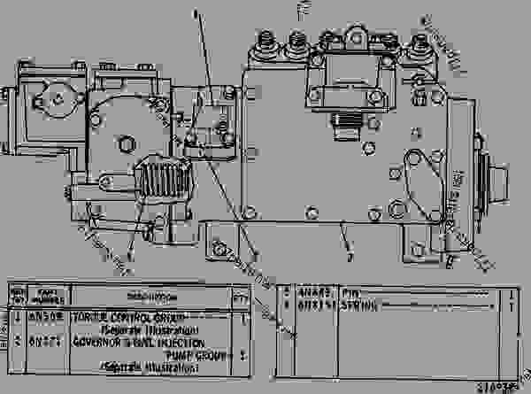 Parts scheme 7N1780  PUMP GROUP-GOV & FUEL INJ  - ENGINE - GENERATOR SET Caterpillar GE - 3306 GENERATOR SET ENGINE 7HB00001-UP POWERED BY 3306 ENGINE FUEL SYSTEM AND GOVERNOR | 777parts