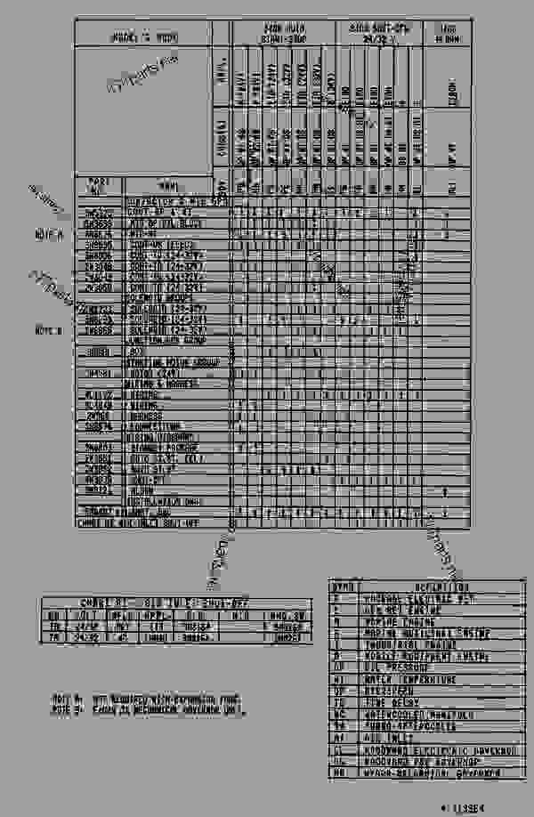 Parts scheme 5N8487 CHART-AUTOMATIC START-STOP   - ENGINE - GENERATOR SET Caterpillar 3408C - 3408 GENERATOR SET ENGINE 78Z00001-01143 STARTING AND ELECTRICAL SYSTEM | 777parts