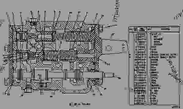 Parts scheme 6T0422 VALVE GROUP-CONTROL  - ENGINE - MARINE Caterpillar 7221 - 7221 MARINE TRANSMISSION 1ZB00001-UP MARINE TRANSMISSION | 777parts