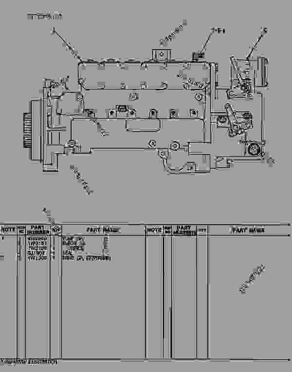 Parts scheme 7W9008 PUMP GROUP-GOV DRIVE & FUEL INJ PUMP GP-GOVERNOR DRIVE & FUEL INJECTION. - ENGINE - GENERATOR SET Caterpillar 3406B - 3406B GENERATOR SET ENGINE 2WB00001-11475 FUEL SYSTEM AND GOVERNOR | 777parts
