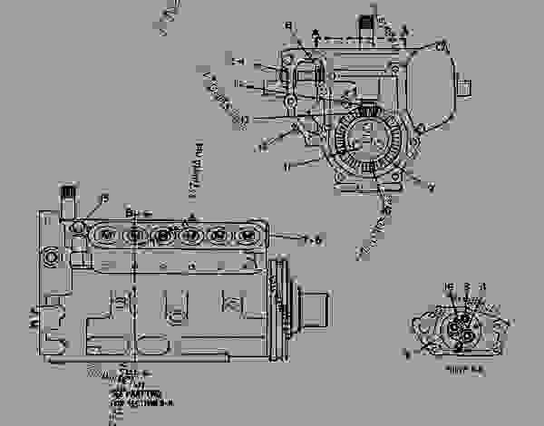 Parts scheme 7N7577 PUMP GROUP-FUEL INJECTION  - ENGINE - GENERATOR SET Caterpillar 3412 - 3412 ENGINE GENERATOR SET 81Z00001-04999 FUEL SYSTEM AND GOVERNOR | 777parts
