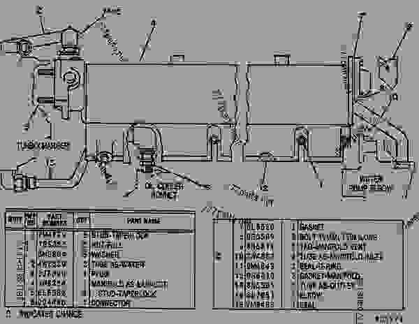 Parts scheme 1W8487 MANIFOLD GROUP-WATER COOLED EXH  - ENGINE - GENERATOR SET Caterpillar 3304B - 3304 GENERATOR SET ENGINE 83Z00001-03095 AIR INLET AND EXHAUST SYSTEM | 777parts