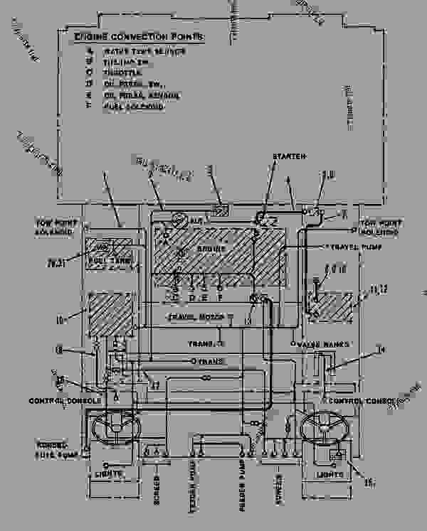 Parts scheme 7X9016 ELECTRICAL AS  - ASPHALT PAVER Caterpillar AP-800 - AP-800 ASPHALT PAVER 1BF00001-00224 (MACHINE) STARTING AND ELECTRICAL SYSTEM | 777parts