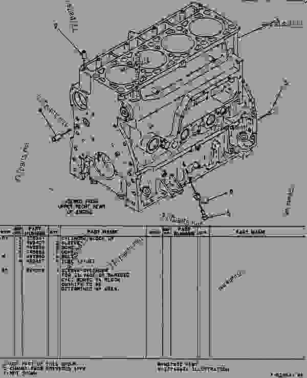 Parts scheme 4W3724 CYLINDER BLOCK GROUP CYLINDER BLOCK GROUP - ENGINE - GENERATOR SET Caterpillar 3114 - 3114 GENERATOR SET ENGINE 5JG00001-UP BASIC ENGINE | 777parts
