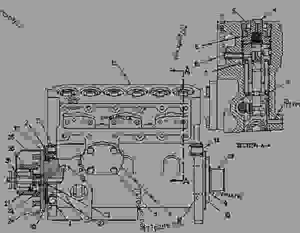 Parts scheme 7W5932 PUMP GROUP-GOV & FUEL INJ   - ENGINE - GENERATOR SET Caterpillar 3306B - 3306B GENERATOR SET ENGINE 2AJ00001-UP FUEL SYSTEM AND GOVERNOR | 777parts