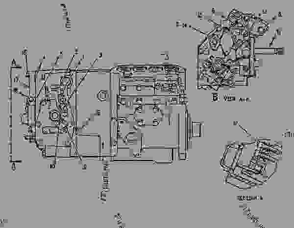 Parts scheme 2W4113 PUMP GROUP-GOV & FUEL INJ GOVERNOR & FUEL INJECTION PUMP GROUP - ENGINE - GENERATOR SET Caterpillar 3304 - 3304 GENERATOR SET ENGINE 83Z00001-03095 FUEL SYSTEM AND GOVERNOR | 777parts