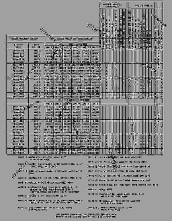 Parts scheme 4W8145 CHART-CIRCUIT BREAKER   - ENGINE - GENERATOR SET Caterpillar 3116 - 3116 GENERATOR SET ENGINE 1NJ00001-UP GENERATORS | 777parts