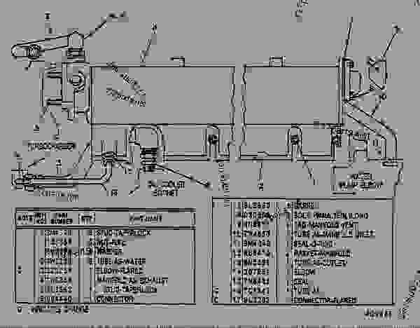 Parts scheme 1W8487 MANIFOLD GROUP-WATER COOLED EXH  - ENGINE - GENERATOR SET Caterpillar 3304B - 3304 ENGINE U.S. COAST GUARD ISLAND CLASS GENERATOR SET 2KK00001-UP AIR INLET AND EXHAUST SYSTEM | 777parts