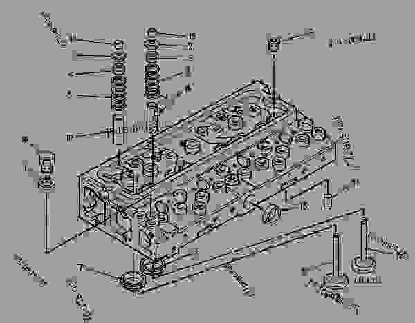 Parts scheme 1471976 CYLINDER HEAD GROUP   - ASPHALT PAVER Caterpillar BG-230 - CATERPILLAR AP-800C BARBER-GREENE BG-230 Asphalt Pavers 9AL00001-UP (MACHINE) POWERED BY 3054 Engine BASIC ENGINE | 777parts