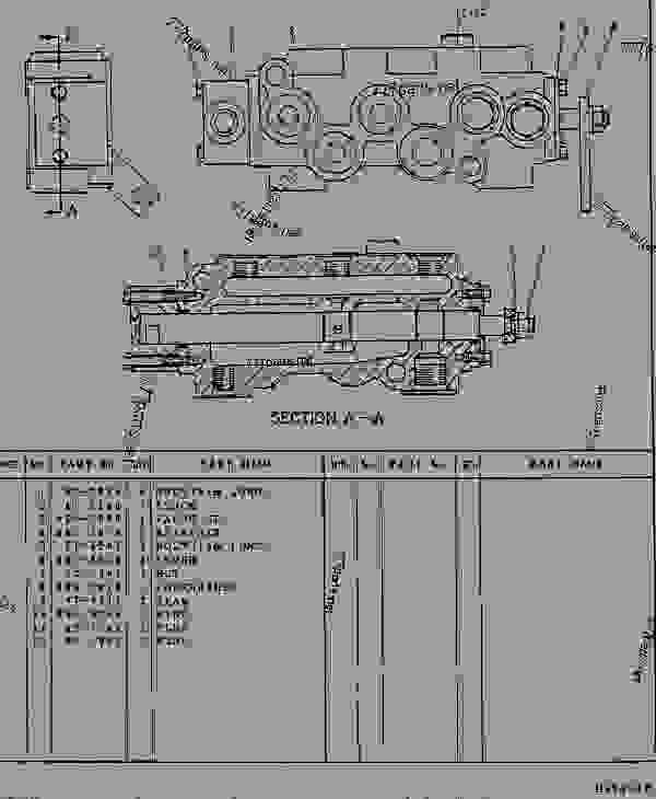 Parts scheme 0875054 VALVE GROUP-SELECTOR  -HYDRAULIC LOCKOUT - EXCAVATOR Caterpillar 307 - 307 TRACK-TYPE EXCAVATOR 2PM00001-UP (MACHINE) POWERED BY 4D32 ENGINE HYDRAULIC SYSTEM | 777parts