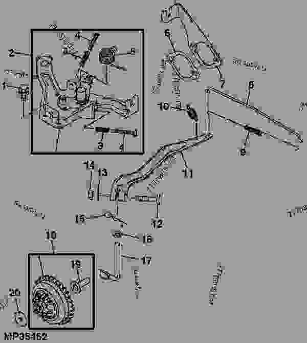governor and throttle linkage
