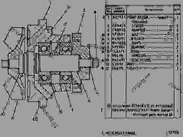 Manual For d3 cat 3204