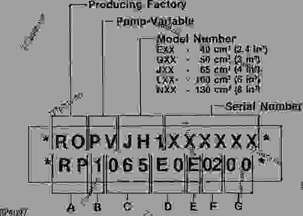 John Deere mower Serial Number