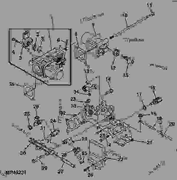360 degrees overview 1929 ford electrical wiring 4 pin 5 wire trailer wiring diagram greenheck vari green control