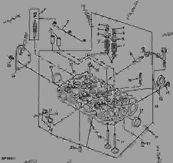 1997 Gator 6x4 Manual
